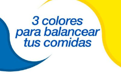Guía 1: 3 colores para balancear tus comidas