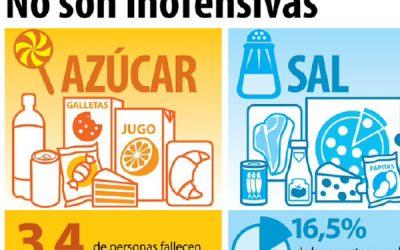 Guía 11: Una cucharadita de azúcar y una pizca de sal no son inofensivas